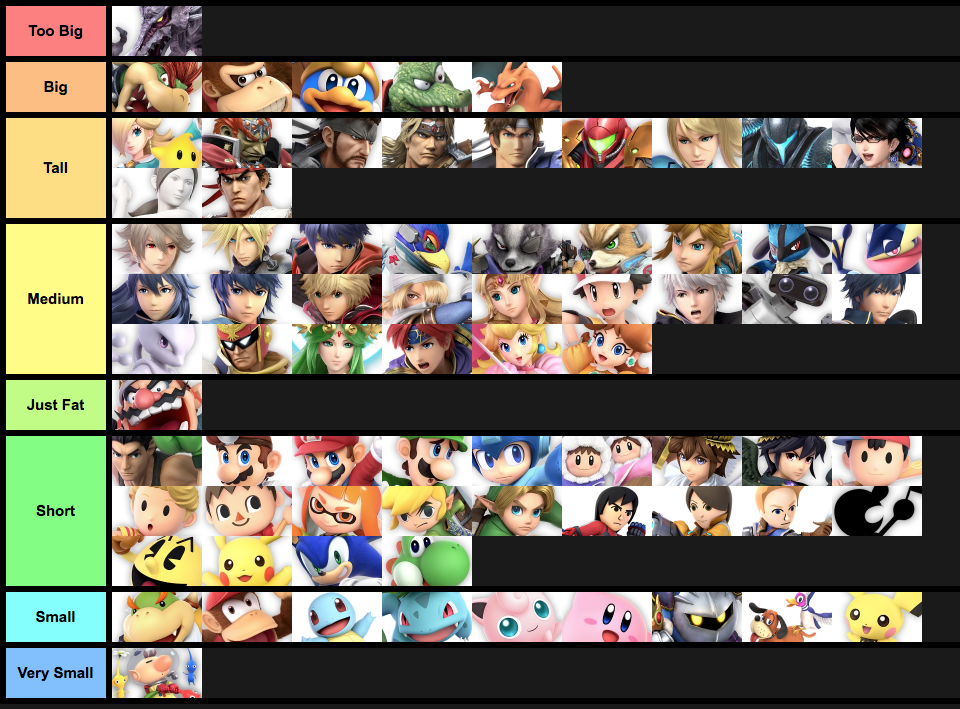 Smash Ultimate Size Tier List   Smash Ultimate Tier Lists ...