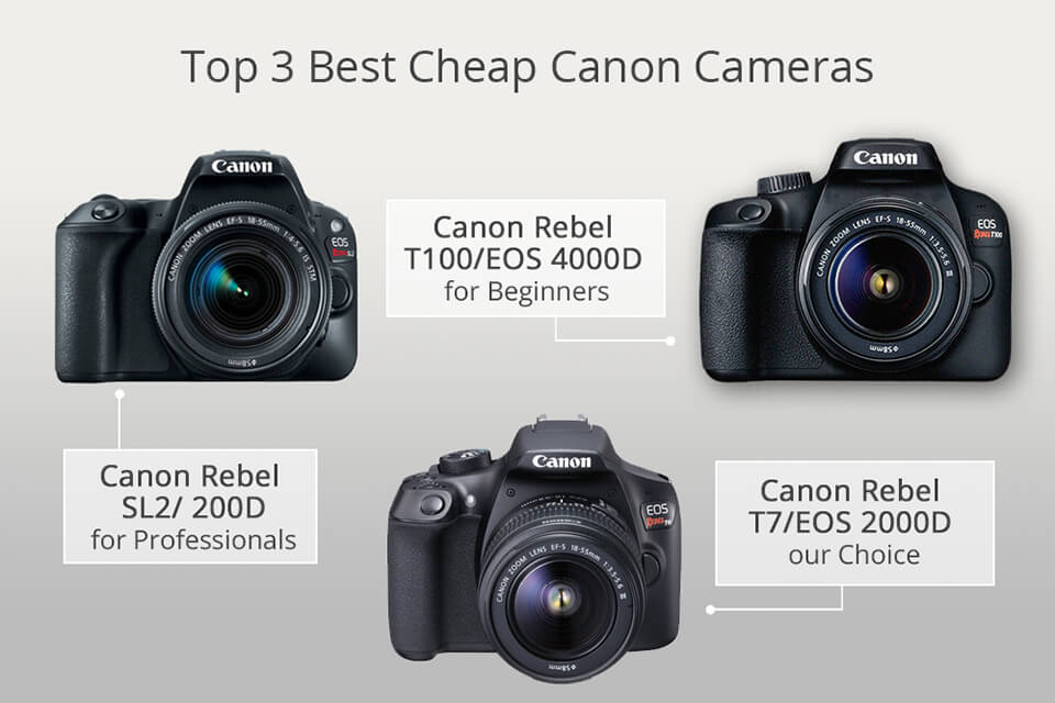 10 Best Cheap Canon Cameras Best Canon Dslr Camera Canon Dslr Camera Canon Camera