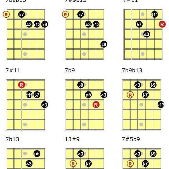 Jazz guitar lessons-Printable PDF eBooks, methods & booklets ...