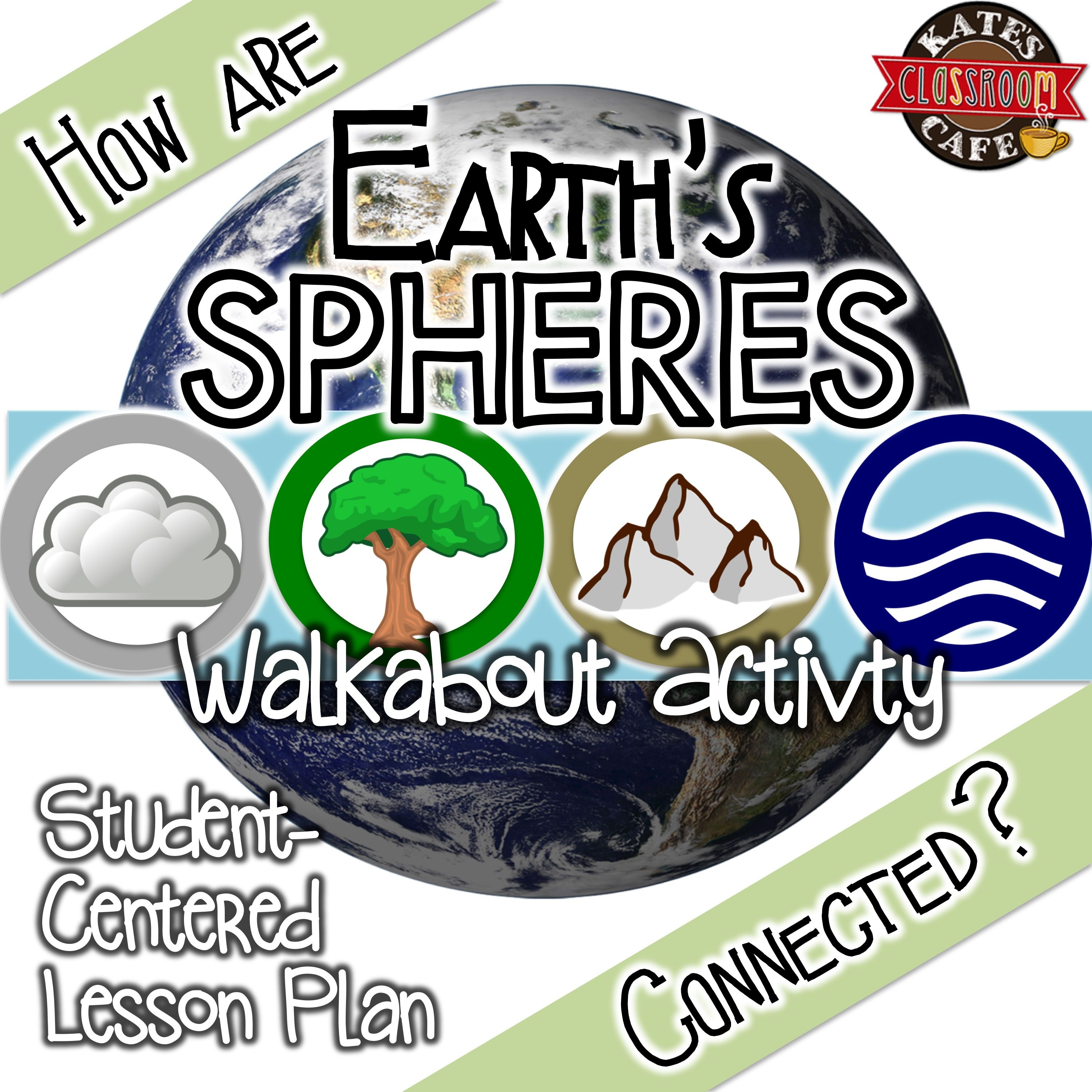 hight resolution of earth day or everyday get kids thinking about interdependence between the biosphere atmosphere geosphere and hydrosphere
