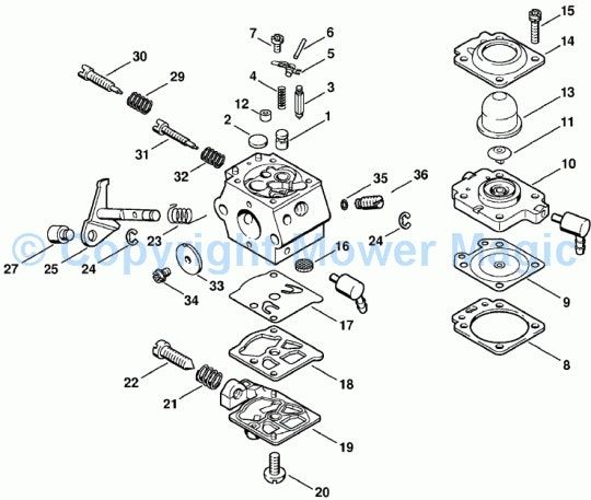 Stihl fs 85 parts diagram hs 80 intended for grand imagine
