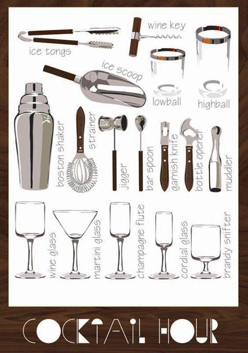 559918 126096090912404 1298542788 507 720 for Kitchen utensils vocabulary