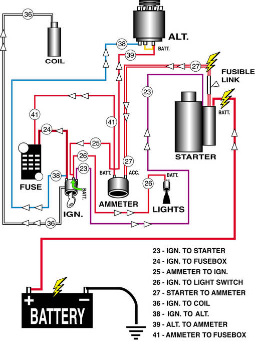 1970 Ford Alternator Wiring Diagram