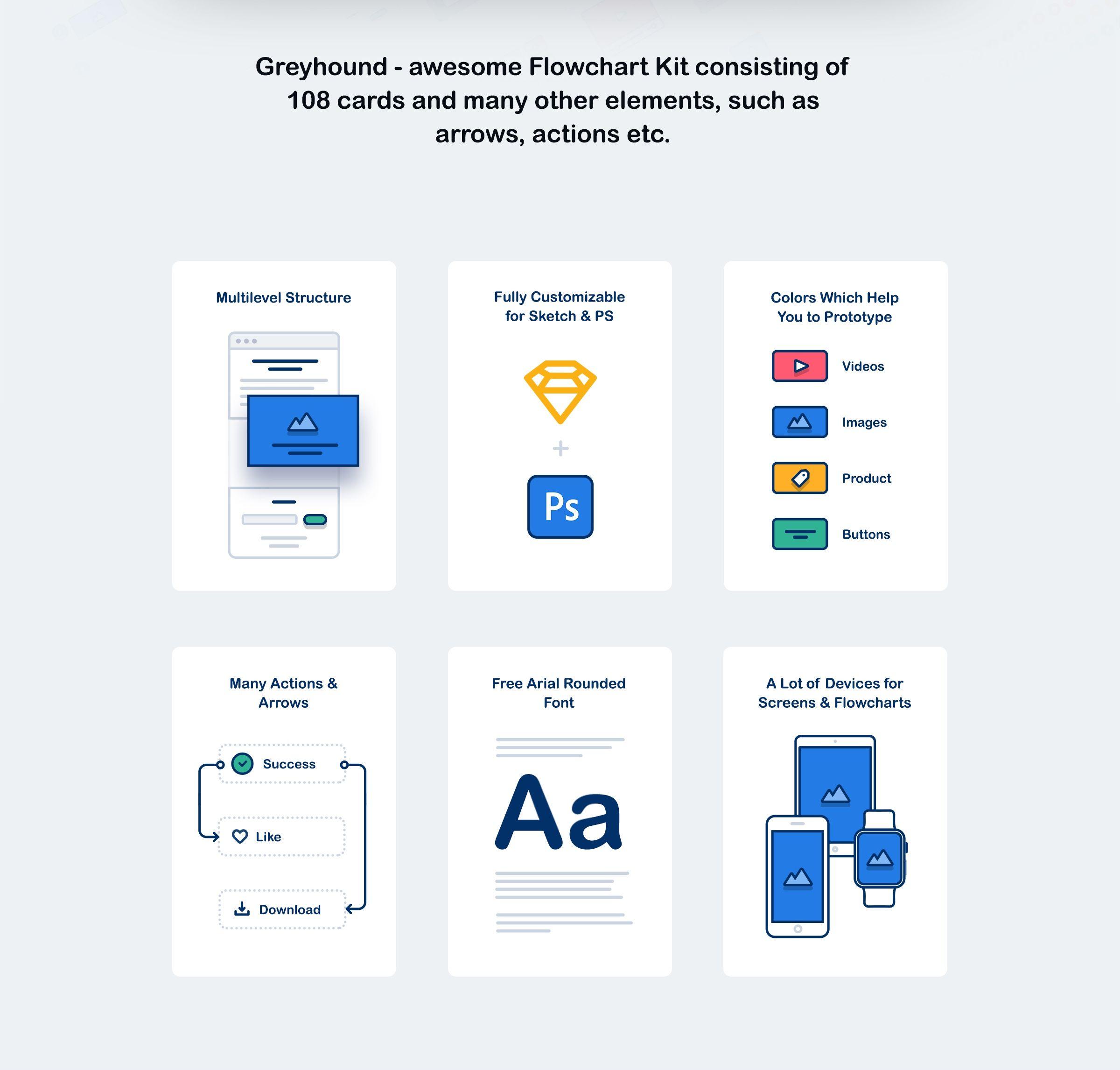 Greyhound UX Flowcharts by Craftwork. Get it on MarketMe