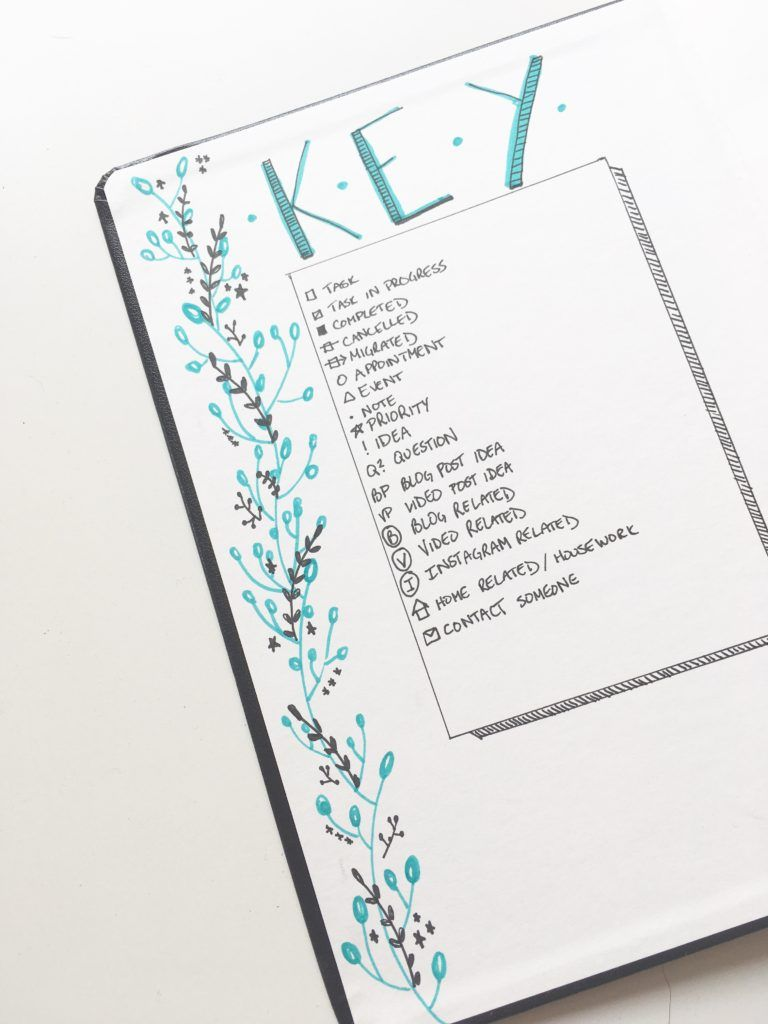 How To Start A Bullet Journal The Ultimate Guide For