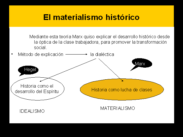 MATERIALISMO HISTORICO DE MARX EBOOK DOWNLOAD