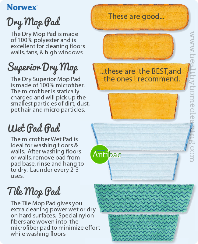 The different Norwex mop heads, what they're for, and which dry one I like best!  www.naturalhomecleaning.ca