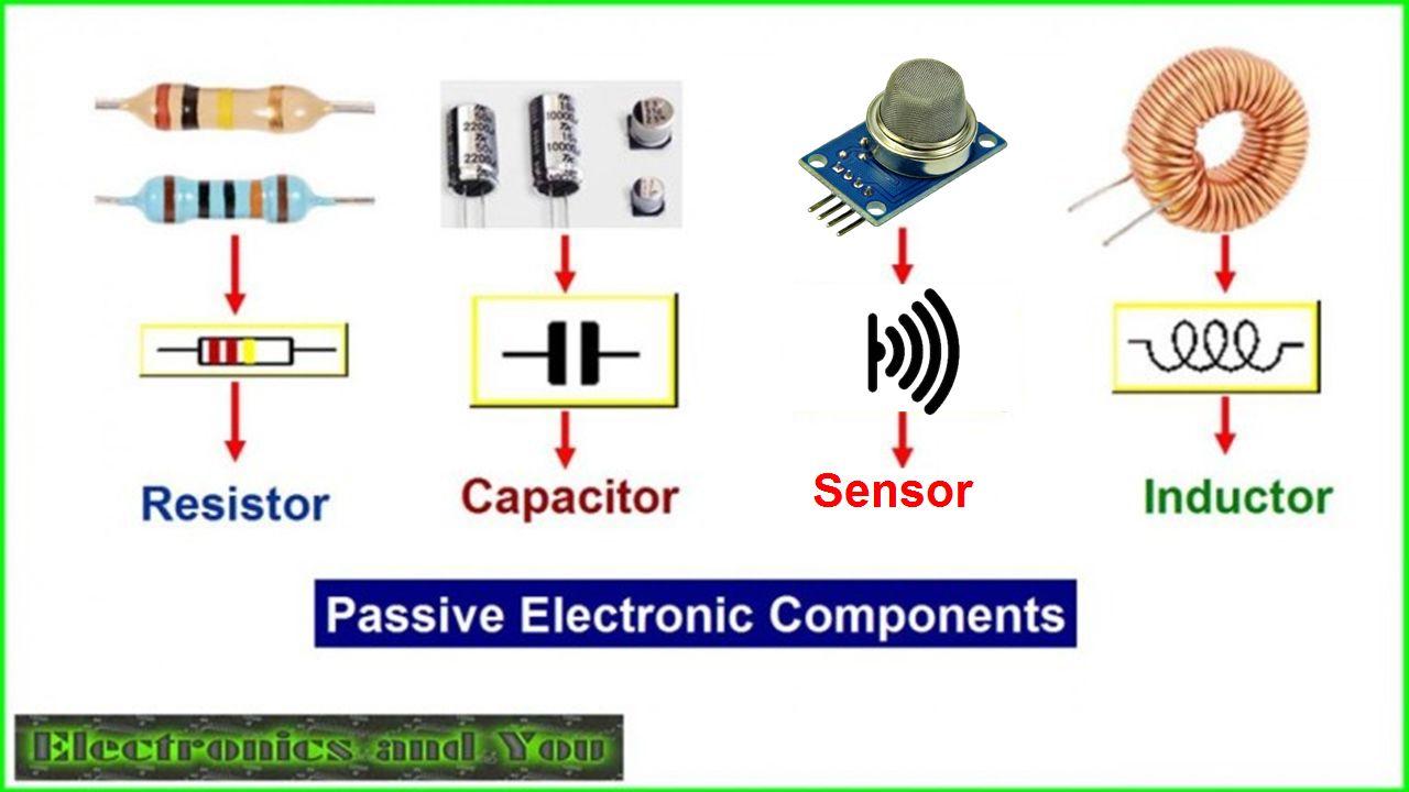 Electronic Components Electronic components