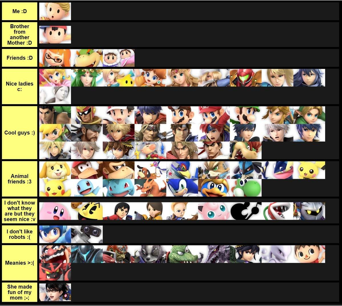 What Lucas Thinks Of The Other Fighters Smash Ultimate Tier Lists Smash Bros Funny Super Smash Bros Memes Smash Bros