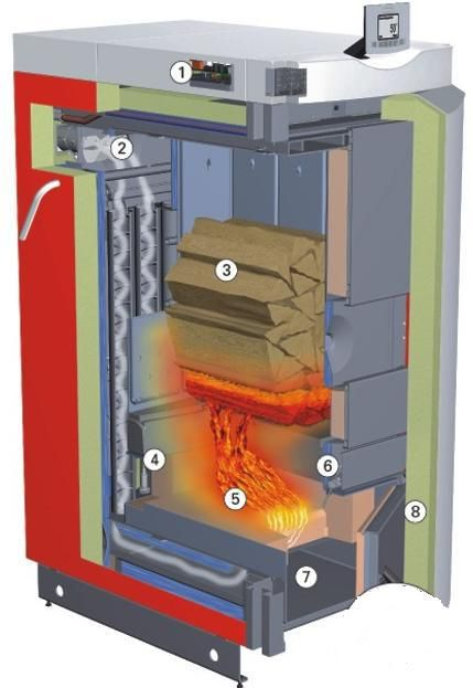Plans For Wood Gasification Plans Free Download Wood Wood