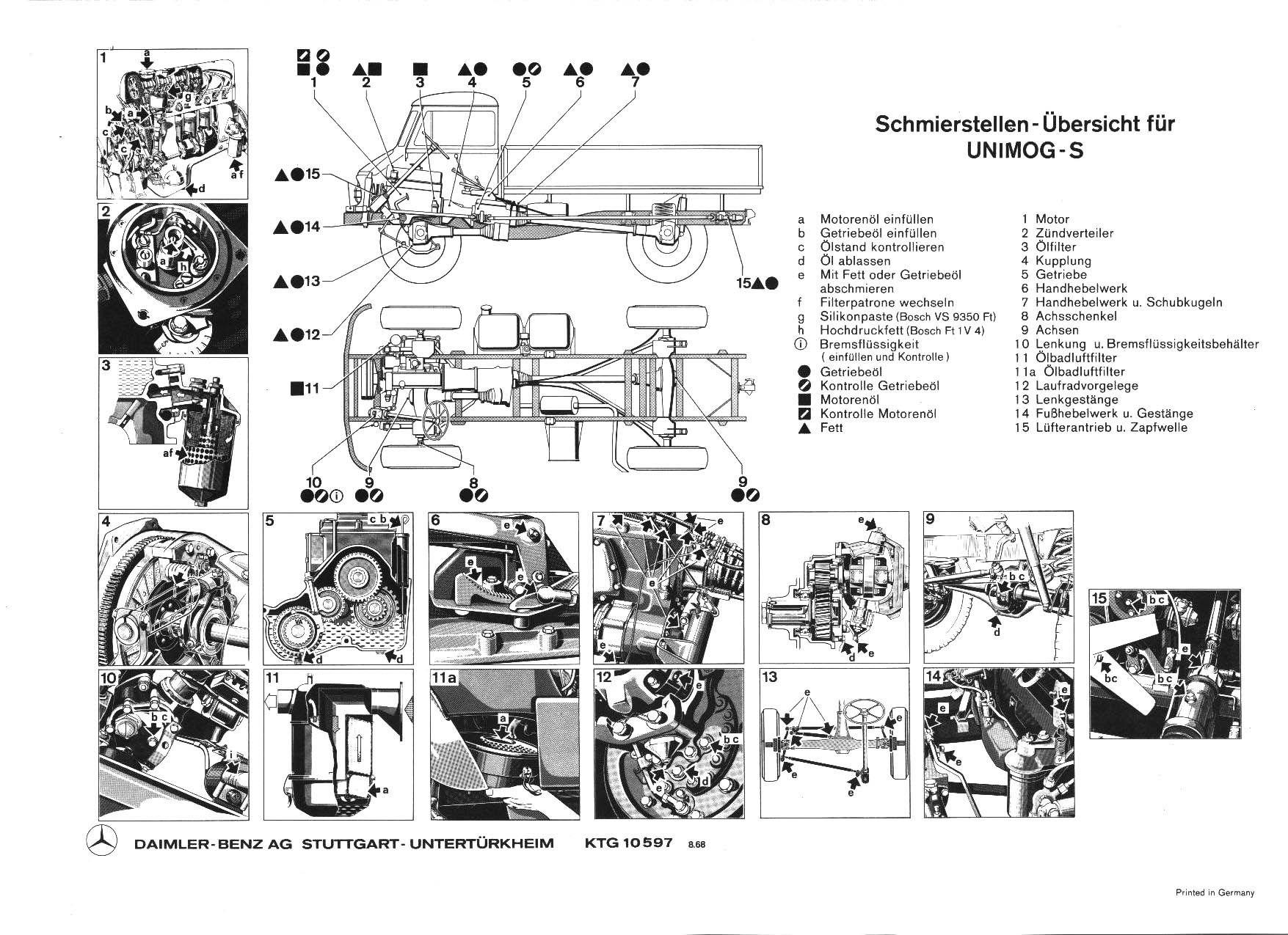 Unimog drawing  Grease plan plan de engrase Schmierungsplan