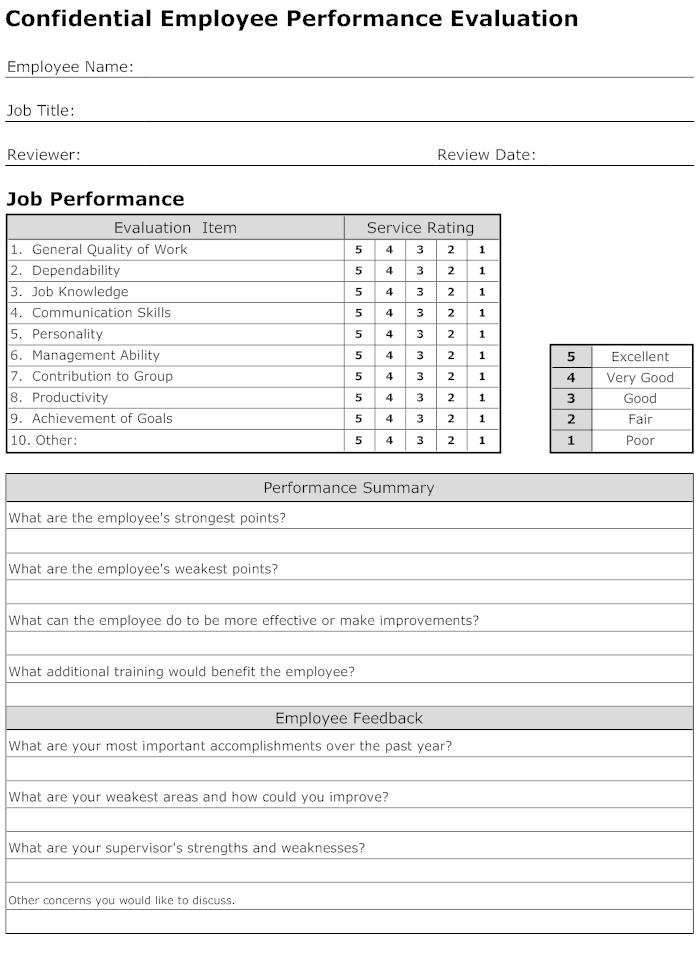 Employee Performance Evaluation Form Template – Sample of Appraisal Form for Employee