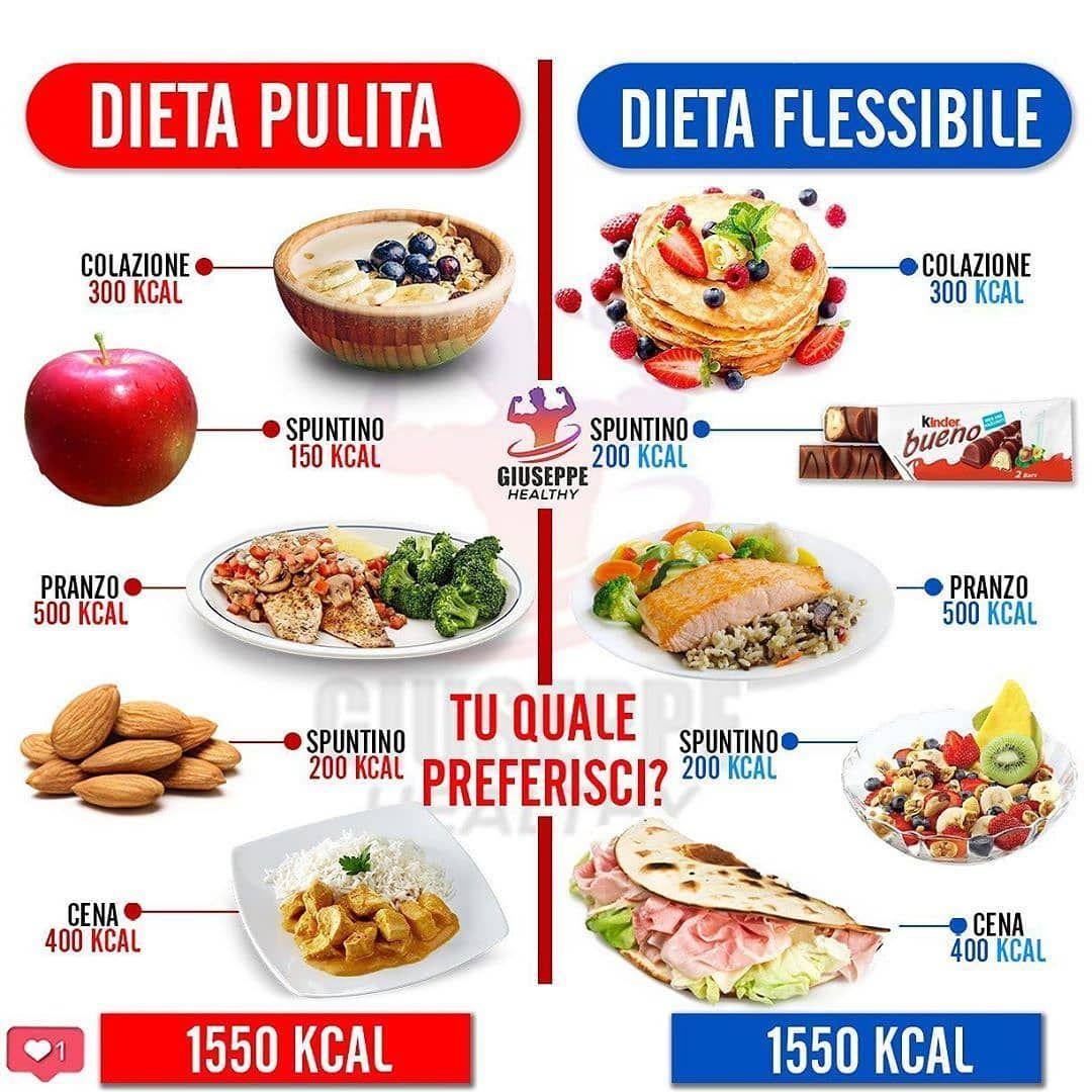 i tipi di diete