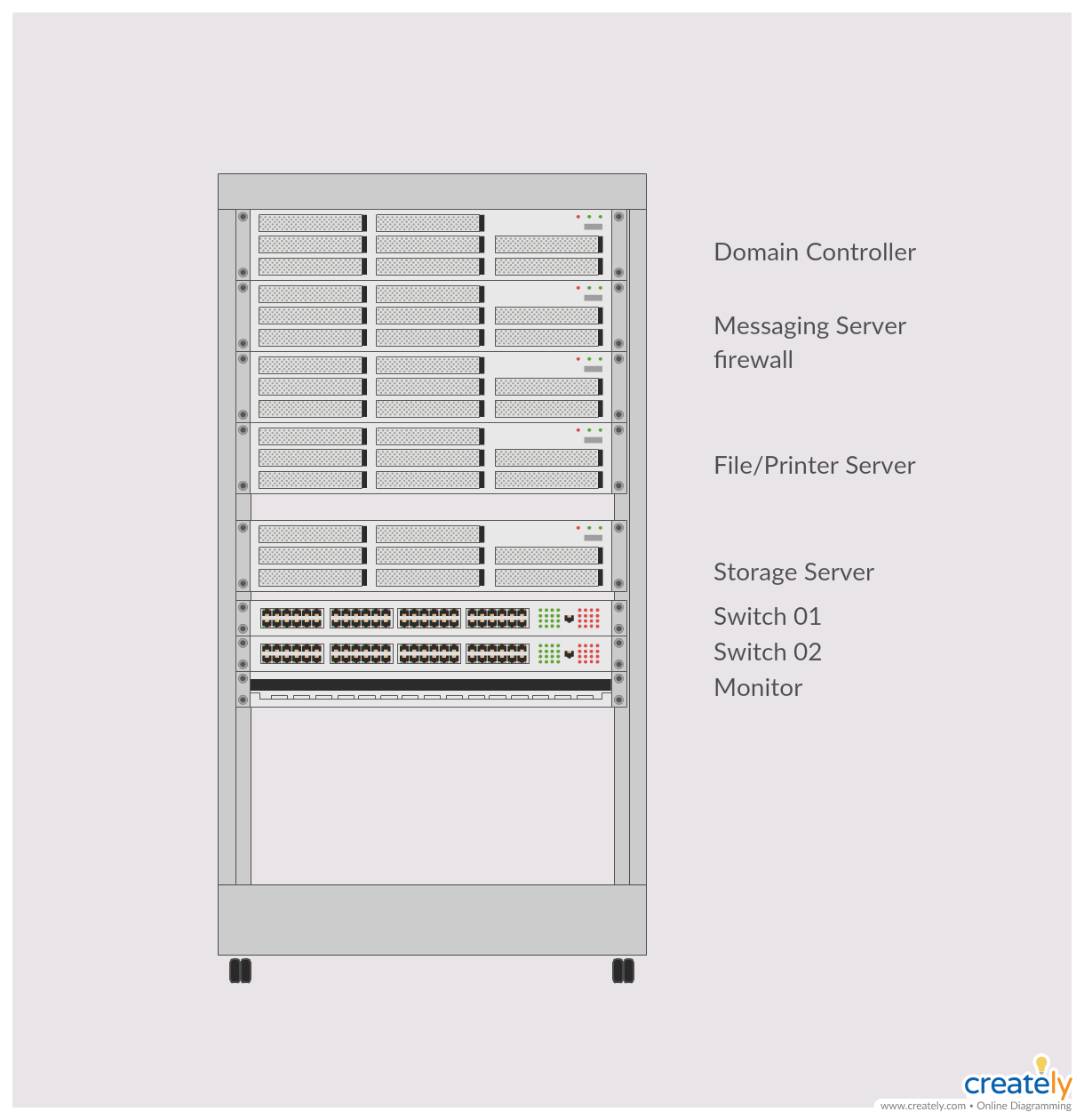 hight resolution of this editable rack diagram template is ideal for you to visually illustrate your network rack layout