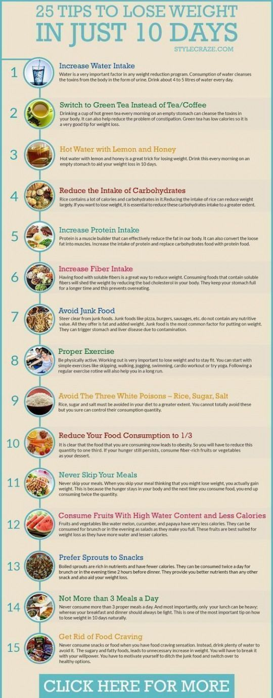 Best and fast weight loss tips #weightlossprograms  | how to lose weight fast through diet#weightlos...