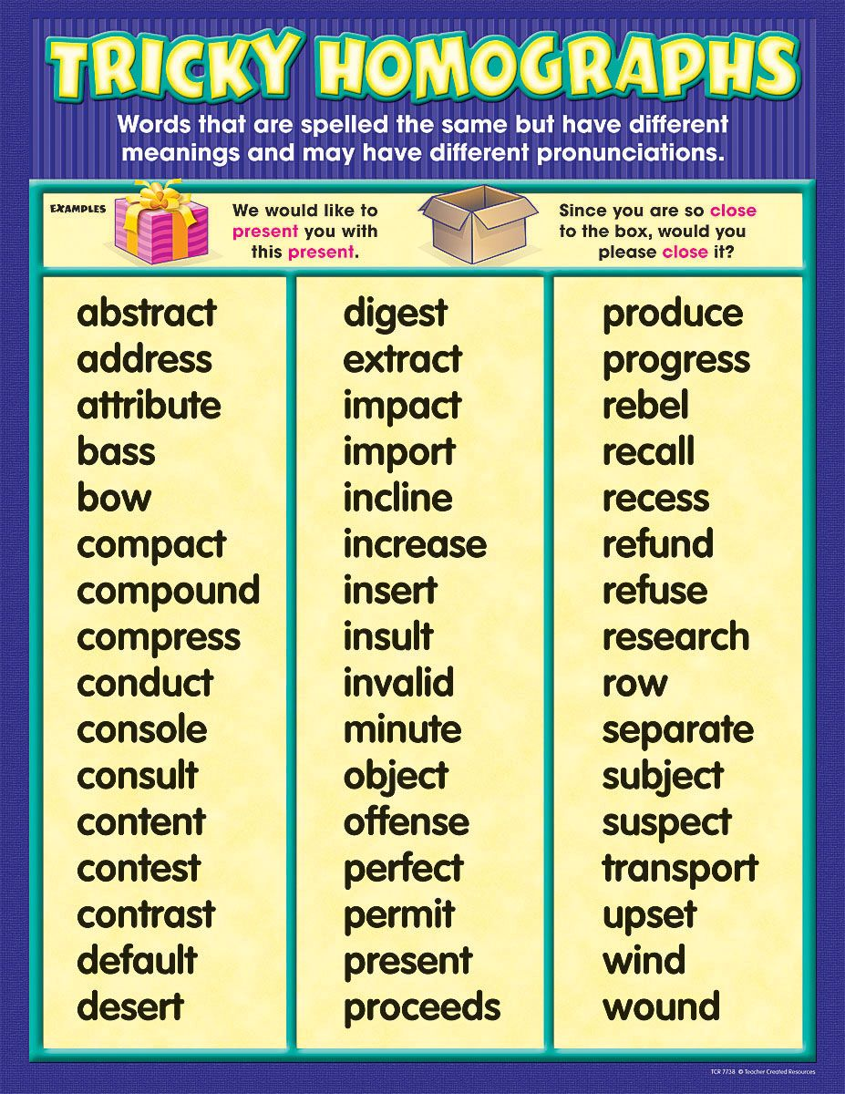 This Is A Chart Of Homographs That Are Particularly Tricky Students