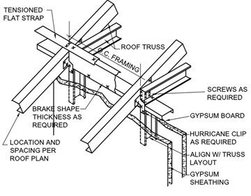 Cold Formed Metal Ceiling Framing Google Search Cold