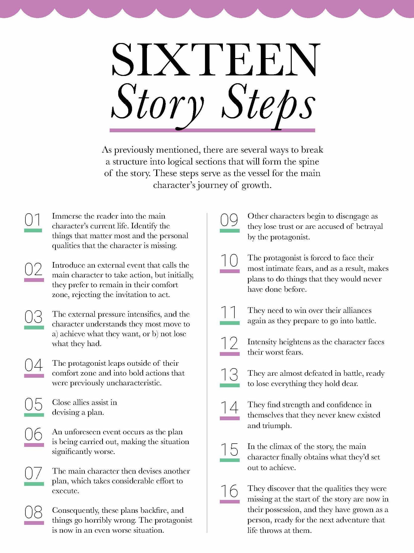 Novel Planner and Checklist