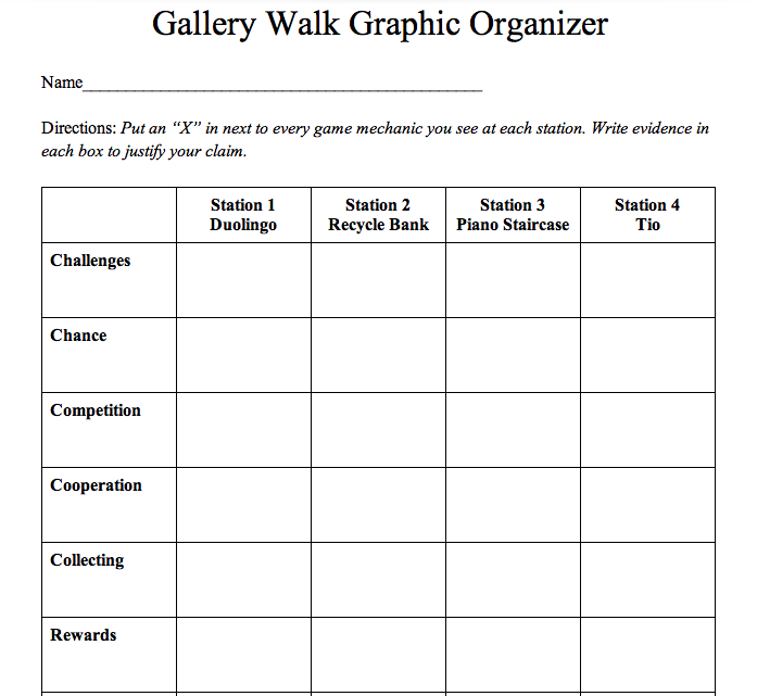 Lesson 2: Gallery Walk Sheet | Gaming Journey | Pinterest | D ...