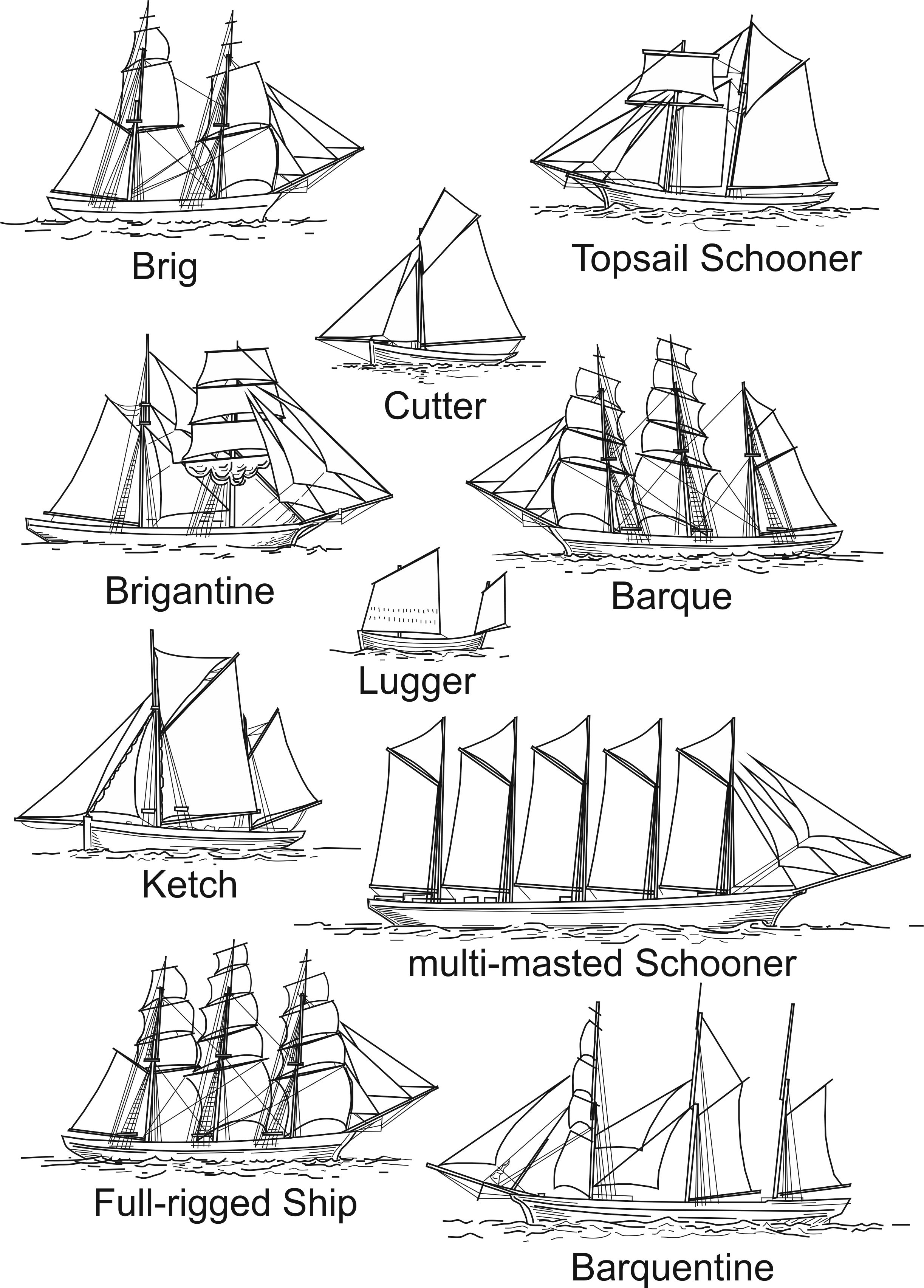 Tall ship rig types by julian whitewright link to page with huge sailing ships pooptronica Choice Image