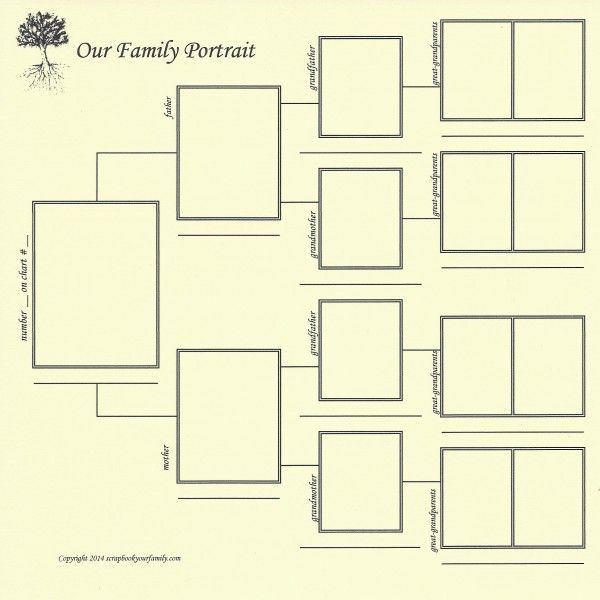 Our Family Portrait ~ Create a 4-generation photo pedigree chart for