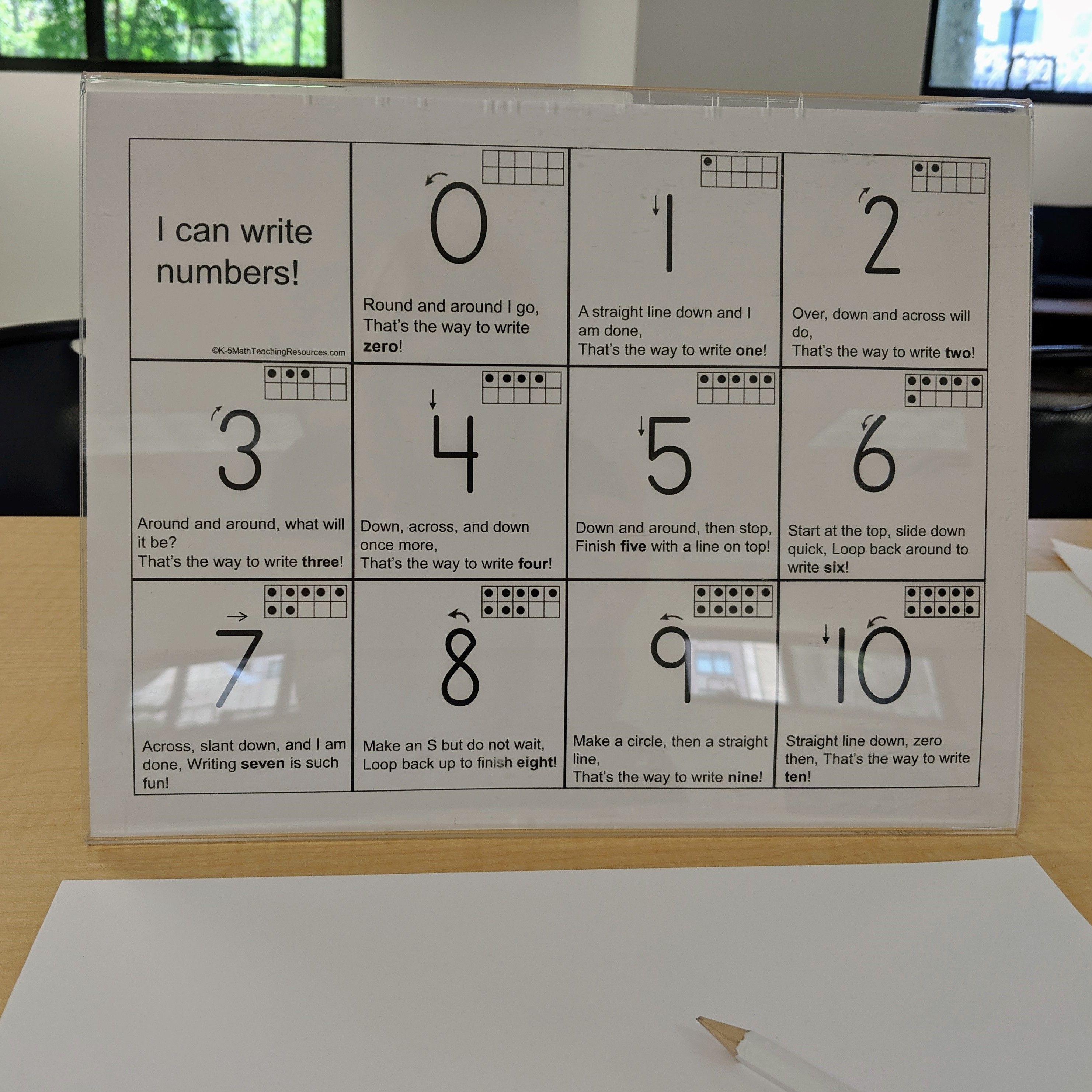 K 2 Math Tool Kit