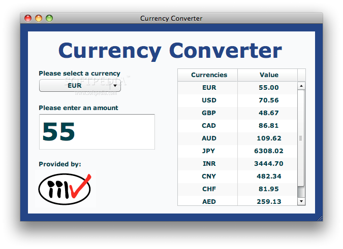 Forex Conversion Rates