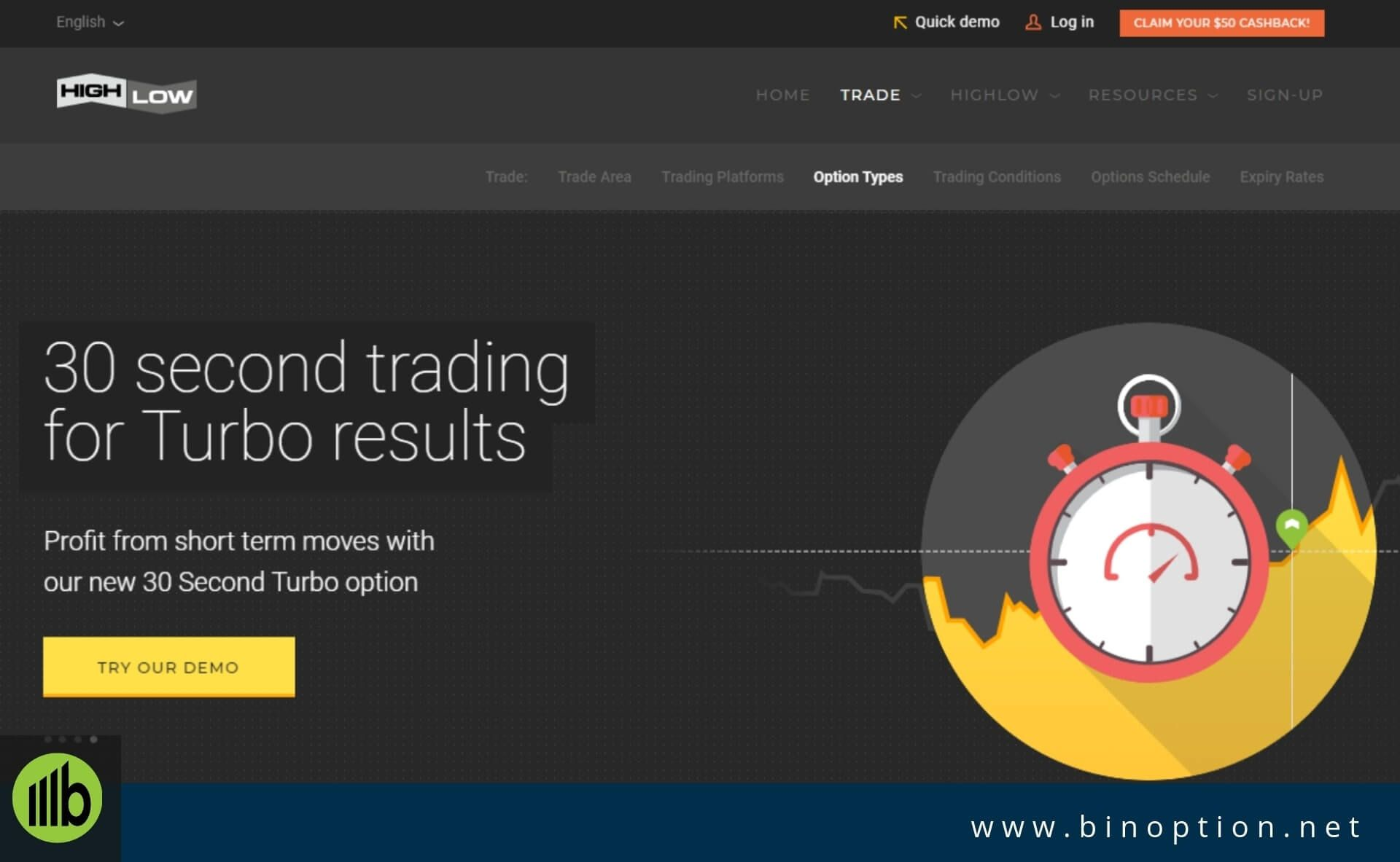 Unlimited demo forex rmct international investments reduce