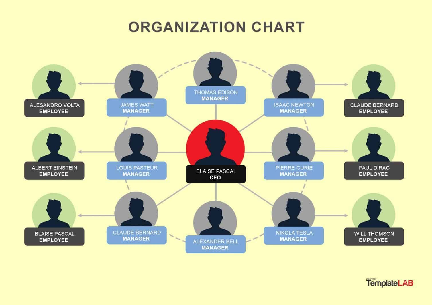 40 Organizational Chart Templates (Word, Excel, Powerpoint ...