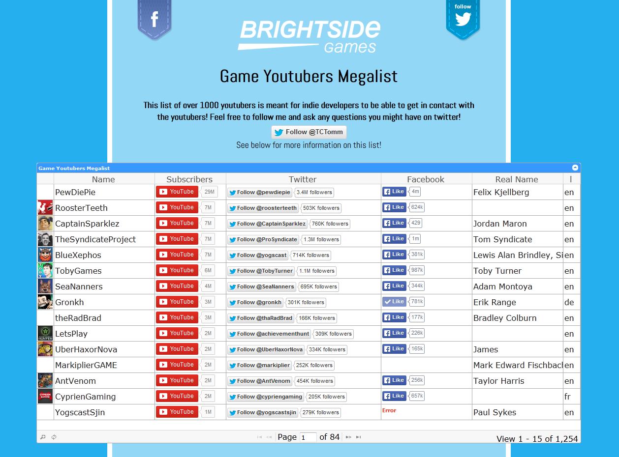 Game Youtubers Megalist GameDev Youtubers, Pewdiepie