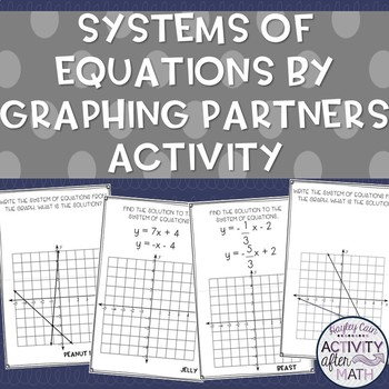 Systems Of Equations By Graphing Partner Activity Systems Of