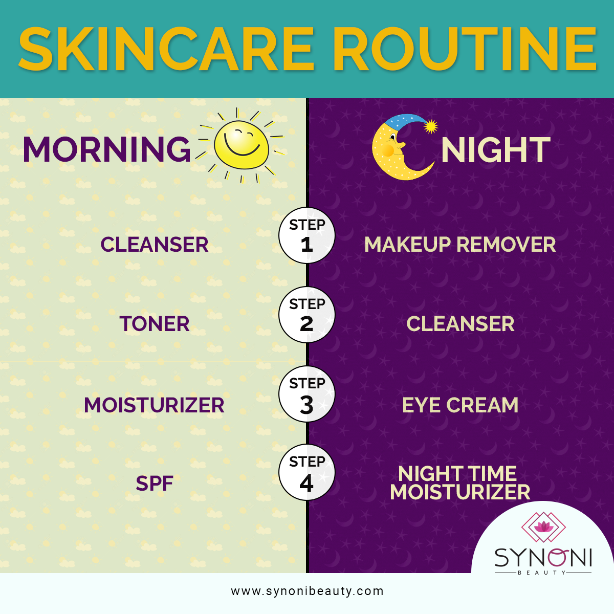 Skin Comes First Day And Night Skincare Routine Step By Step Wakeupandmakeup Make Skin Care Routine Steps Night Skin Care Routine Morning Skin Care Routine