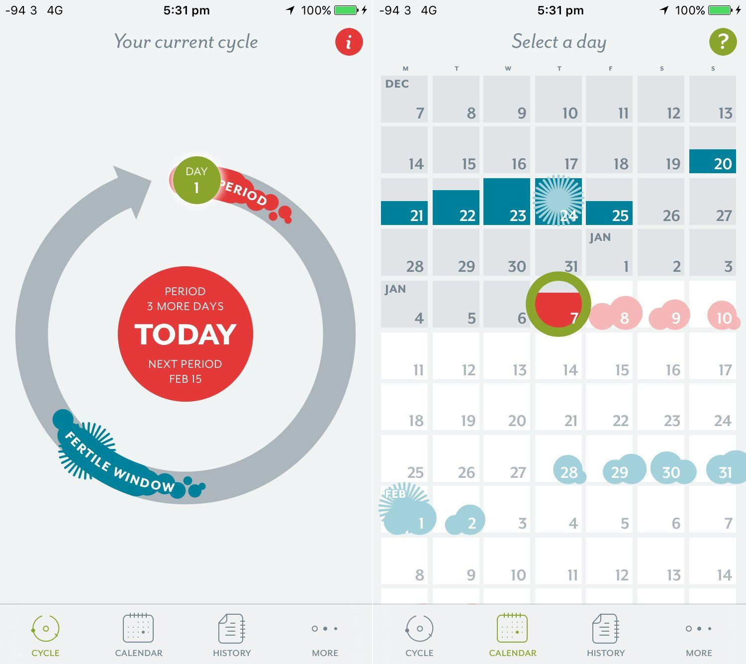 German period tracking app Clue has over 2.5 million