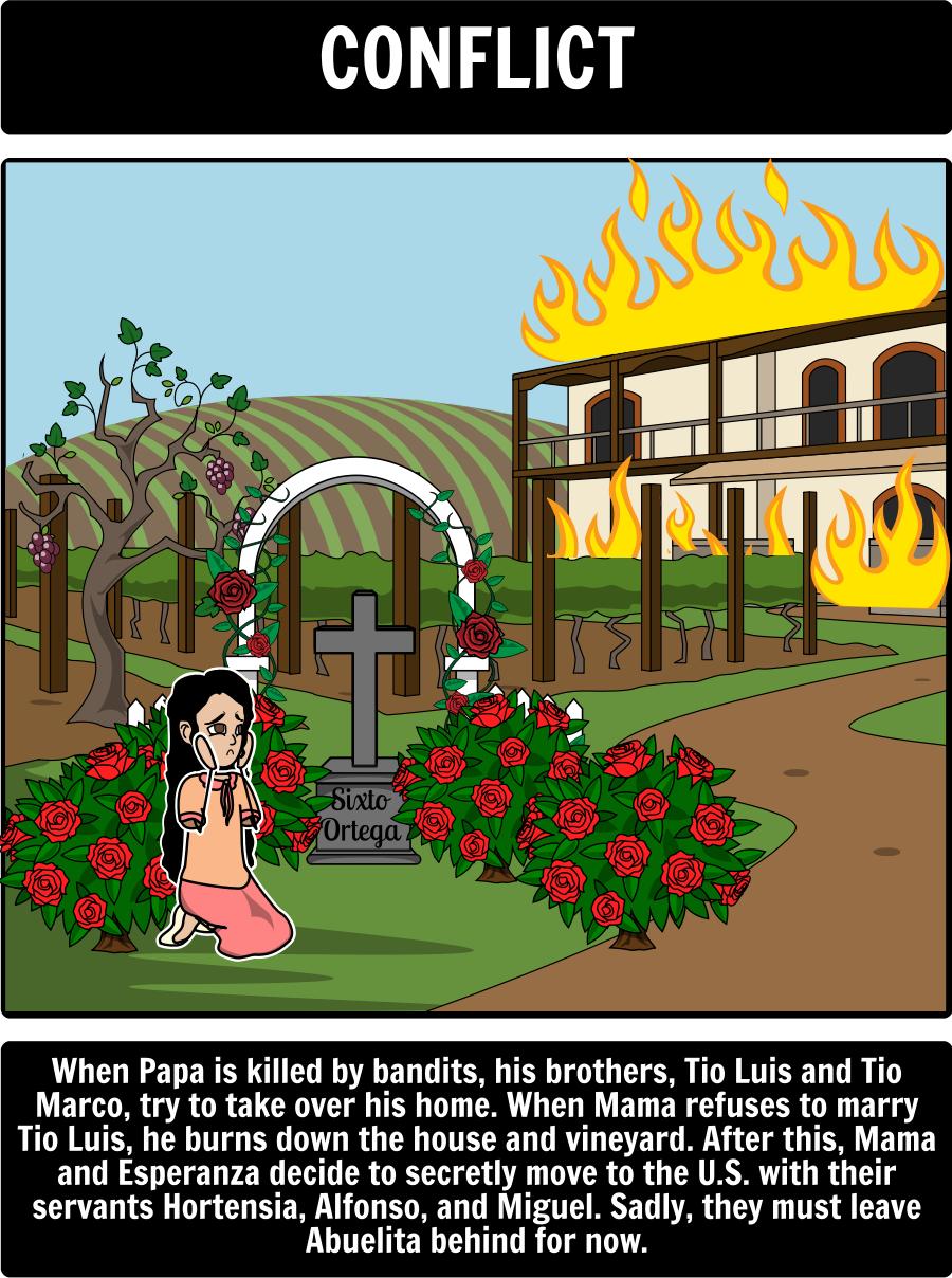 Esperanza Rising by Pam Munoz Ryan - Esperanza Rising Summary: A ...