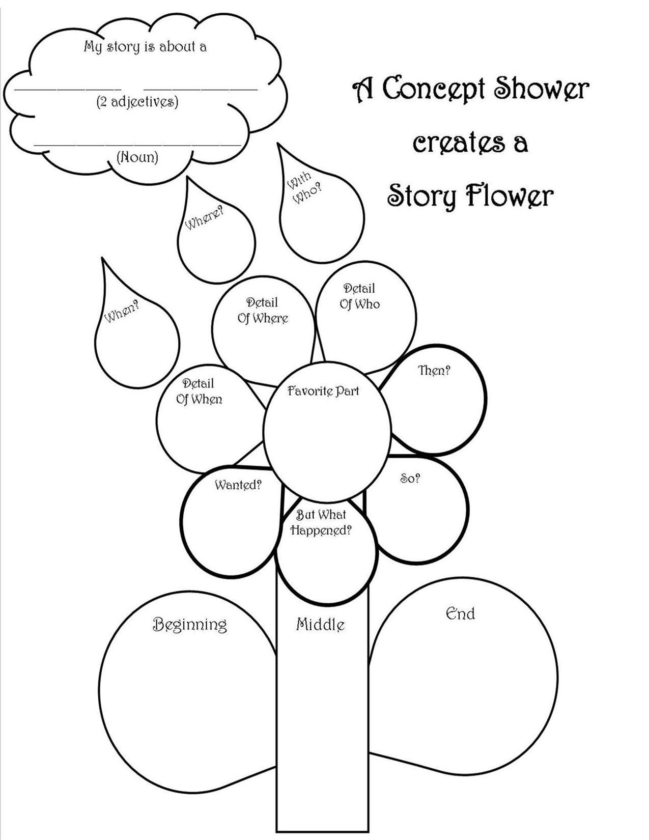 """graphic organizer for critical thinking skills 9 awesome classroom activities that teach job readiness skills  including the brainstorming graphic organizer """"benefits of teamwork,"""" a  critical thinking ."""