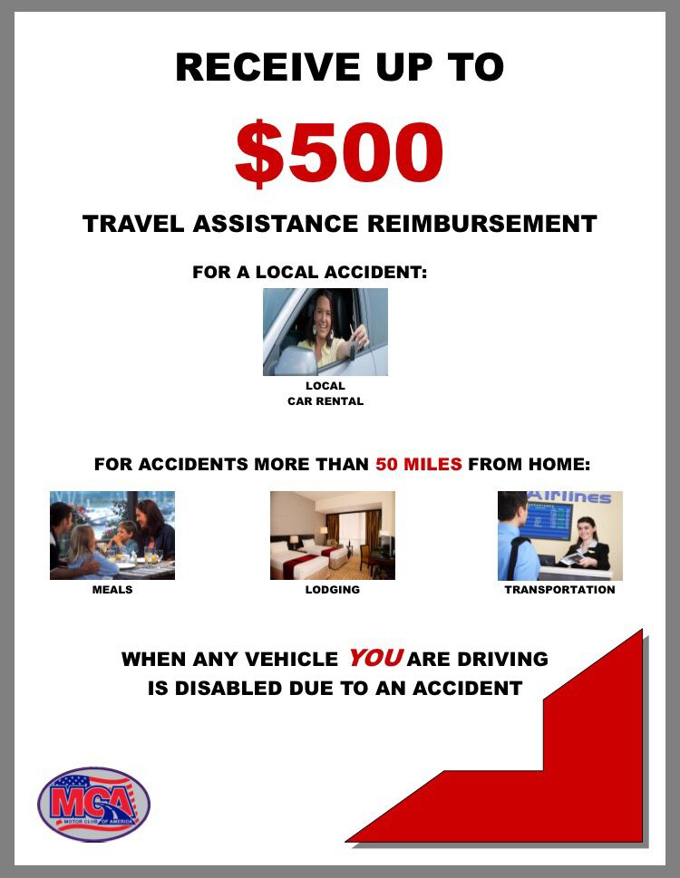 Car Rental, Credit Card Protection