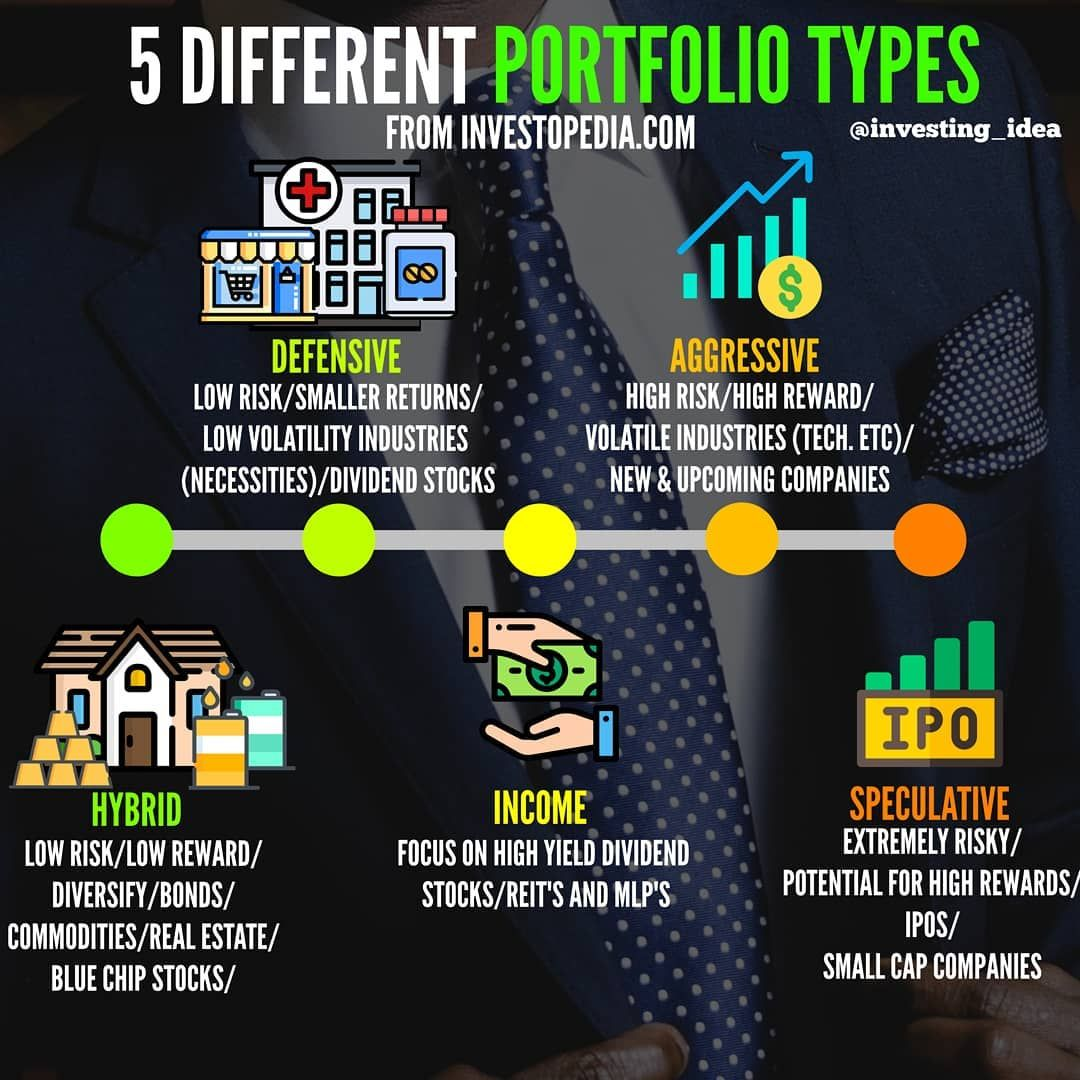 Pin By Rebecca Wanjiku On Business Ideas In 2020 Business Money Finance Investing Business Investment