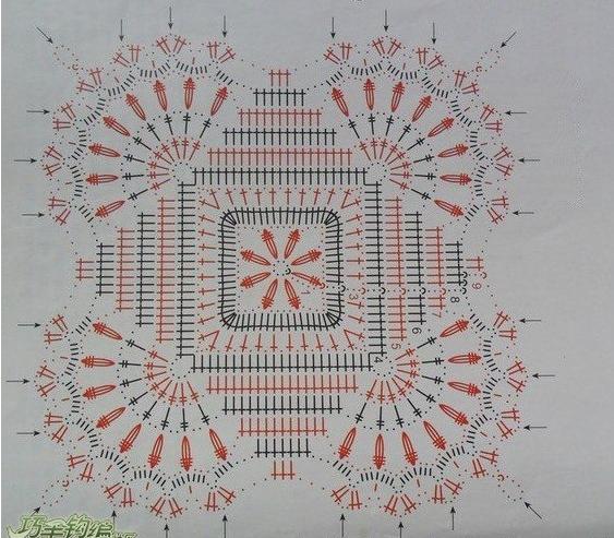 Tischdecke häkeln - Crochet tablecloth   Häkeln   Pinterest ...