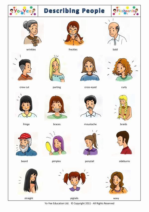 Describe People Salas De Aula De Ingles Cartazes Ingleses E