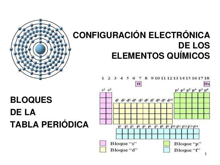 Breve explicacin para comprender cmo distribuir los electrones breve explicacin para comprender cmo distribuir los electrones en la corteza de los tomos urtaz Image collections