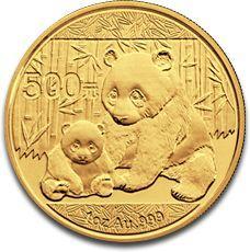Panda forex china central bank