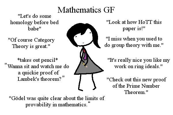 Mathematician Gf Ideal Gf Type Of Girlfriend Dominant Quotes Gf Memes