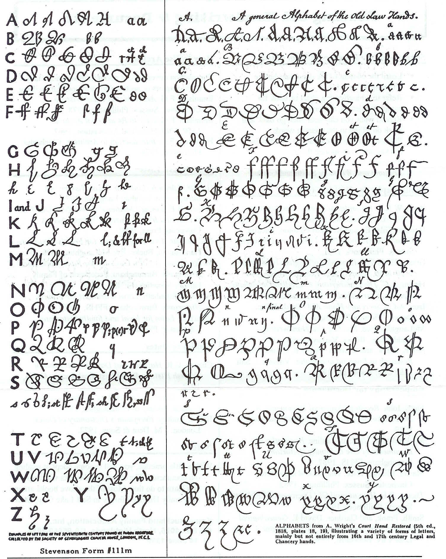 Deciphering old english handwriting alphabet