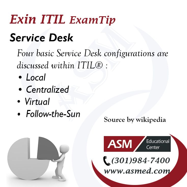 Exin Itil Training Tip Exams Tips Foundation Training Tips