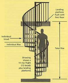 Info on our spiral staircases Stairplan Spiral Staircase Sizes ...