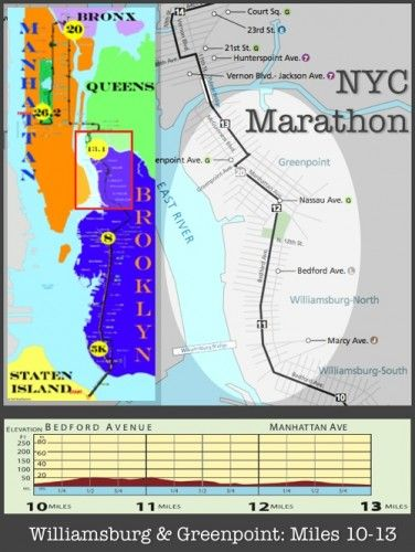 New York City Marathon course + elevation map of Williamsburg ...