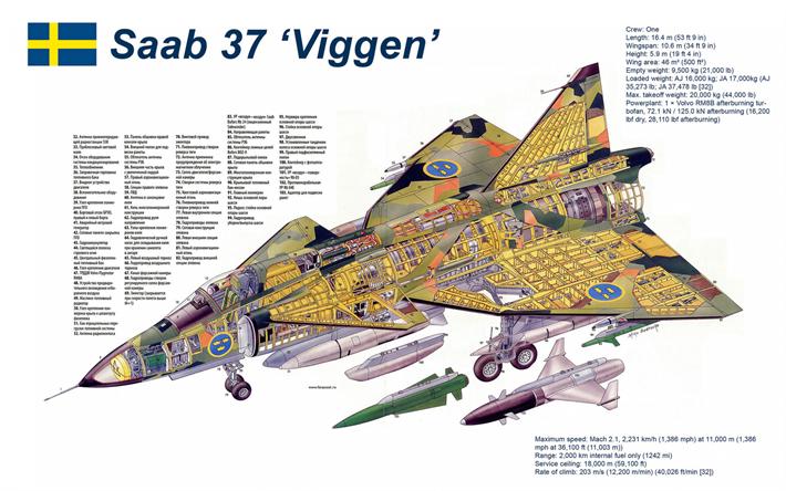 download wallpapers saab 37 viggen swedish fighter detailed rh pinterest ph Fighter Jets Blue Diagrams Fighter Jet Flaps