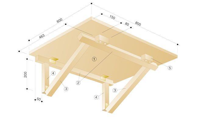 Wandklapptisch Selber Bauen Selbst De Woodworking Furniture Plans Folding Walls Wall Mounted Folding Table