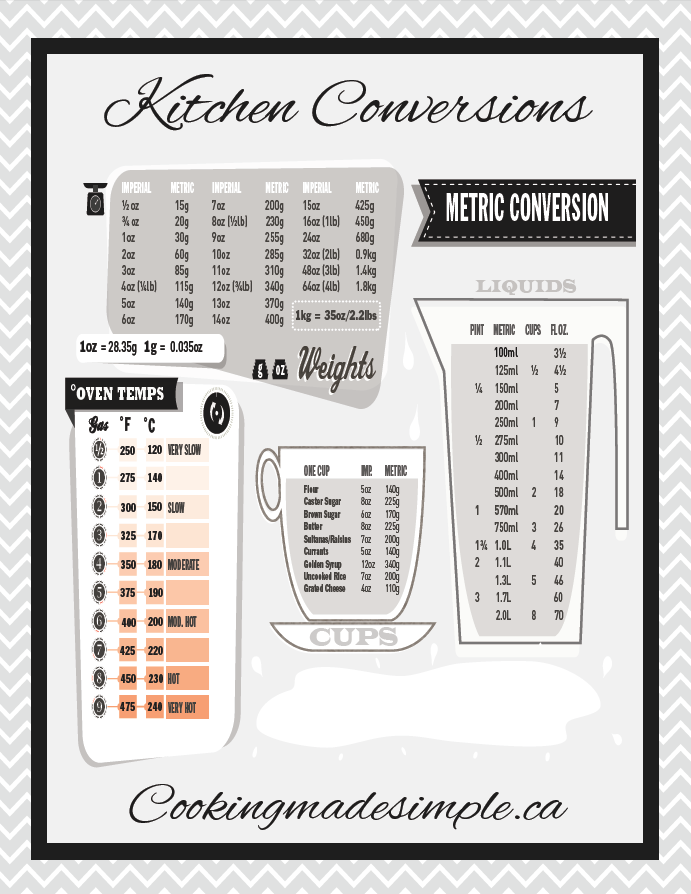 Stylish Handy Printable Kitchen Conversions Chart Organization