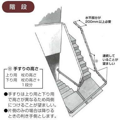 バリアフリー階段 階段 図面 階段のアイデア 家の設計図